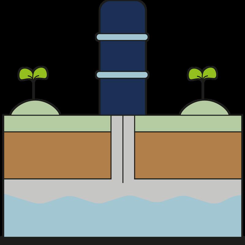 Jordoprensning og grundvandssænkning
